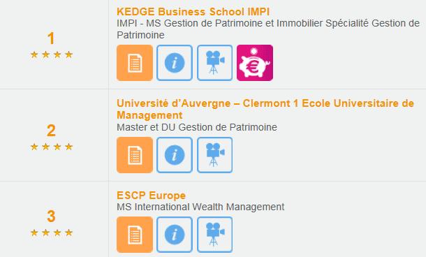 Meilleur-master-gestion-de-patrimoine-impi-Bordeaux